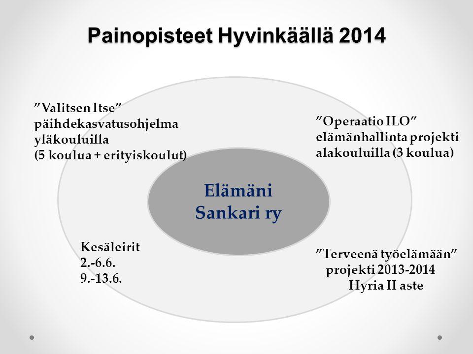 Painopisteet Hyvinkäällä 2014 ka Elämäni Sankari ry Operaatio ILO elämänhallinta projekti alakouluilla (3 koulua) Terveenä työelämään projekti 2013-2014 Hyria II aste Kesäleirit 2.-6.6.