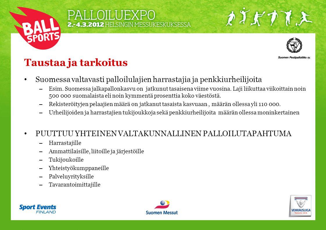 Taustaa ja tarkoitus • Suomessa valtavasti palloilulajien harrastajia ja penkkiurheilijoita – Esim.