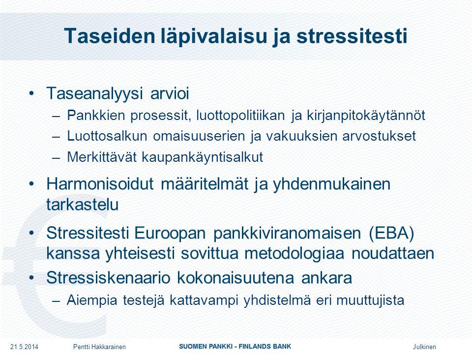 Julkinen Taseiden läpivalaisu ja stressitesti •Taseanalyysi arvioi –Pankkien prosessit, luottopolitiikan ja kirjanpitokäytännöt –Luottosalkun omaisuuserien ja vakuuksien arvostukset –Merkittävät kaupankäyntisalkut •Harmonisoidut määritelmät ja yhdenmukainen tarkastelu •Stressitesti Euroopan pankkiviranomaisen (EBA) kanssa yhteisesti sovittua metodologiaa noudattaen •Stressiskenaario kokonaisuutena ankara –Aiempia testejä kattavampi yhdistelmä eri muuttujista 21.5.2014Pentti Hakkarainen