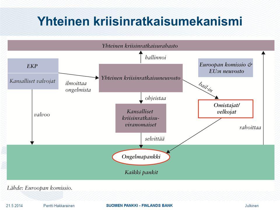 Julkinen Yhteinen kriisinratkaisumekanismi 21.5.2014Pentti Hakkarainen
