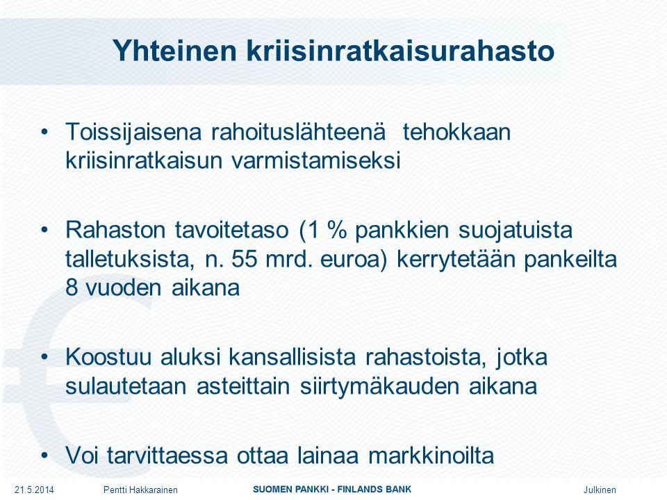 Julkinen Yhteinen kriisinratkaisurahasto •Toissijaisena rahoituslähteenä tehokkaan kriisinratkaisun varmistamiseksi •Rahaston tavoitetaso (1 % pankkien suojatuista talletuksista, n.