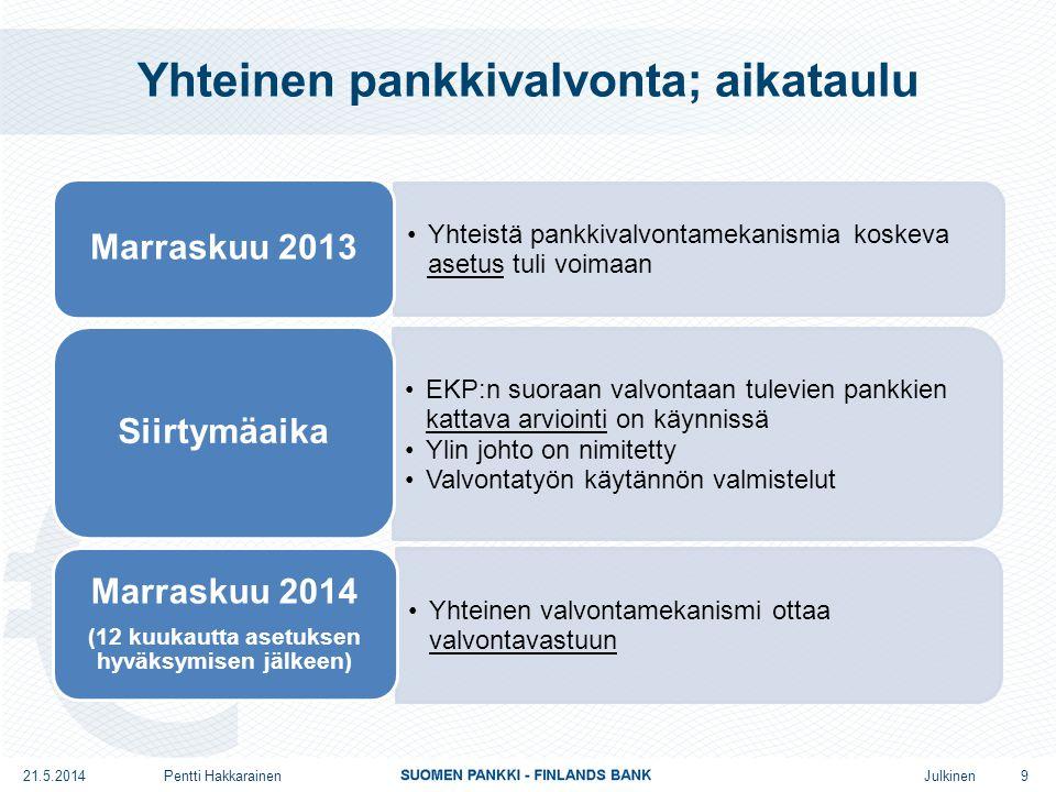 Julkinen Yhteinen pankkivalvonta; aikataulu Yhteistä pankkivalvontamekanismia koskeva asetus tuli voimaan Marraskuu 2013 EKP:n suoraan valvontaan tulevien pankkien kattava arviointi on käynnissä •Ylin johto on nimitetty •Valvontatyön käytännön valmistelut Siirtymäaika Yhteinen valvontamekanismi ottaa valvontavastuun Marraskuu 2014 (12 kuukautta asetuksen hyväksymisen jälkeen) 9 21.5.2014Pentti Hakkarainen