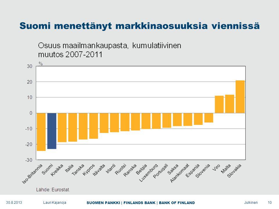 SUOMEN PANKKI | FINLANDS BANK | BANK OF FINLAND Julkinen Suomi menettänyt markkinaosuuksia viennissä 10Lauri Kajanoja30.8.2013