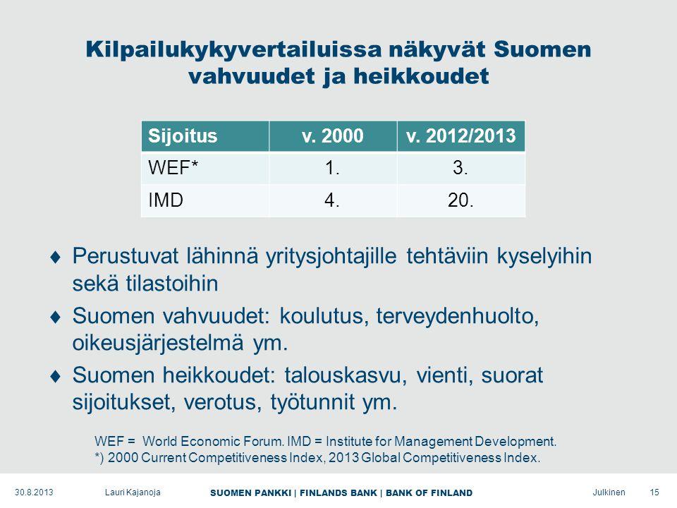 SUOMEN PANKKI | FINLANDS BANK | BANK OF FINLAND Julkinen Kilpailukykyvertailuissa näkyvät Suomen vahvuudet ja heikkoudet Sijoitusv.