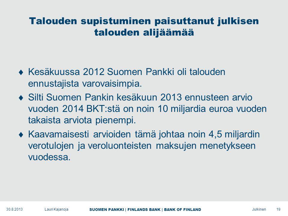SUOMEN PANKKI | FINLANDS BANK | BANK OF FINLAND Julkinen Talouden supistuminen paisuttanut julkisen talouden alijäämää  Kesäkuussa 2012 Suomen Pankki oli talouden ennustajista varovaisimpia.