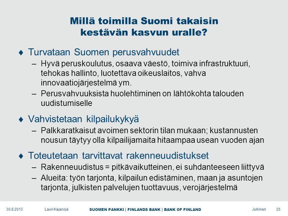 SUOMEN PANKKI | FINLANDS BANK | BANK OF FINLAND Julkinen Millä toimilla Suomi takaisin kestävän kasvun uralle.
