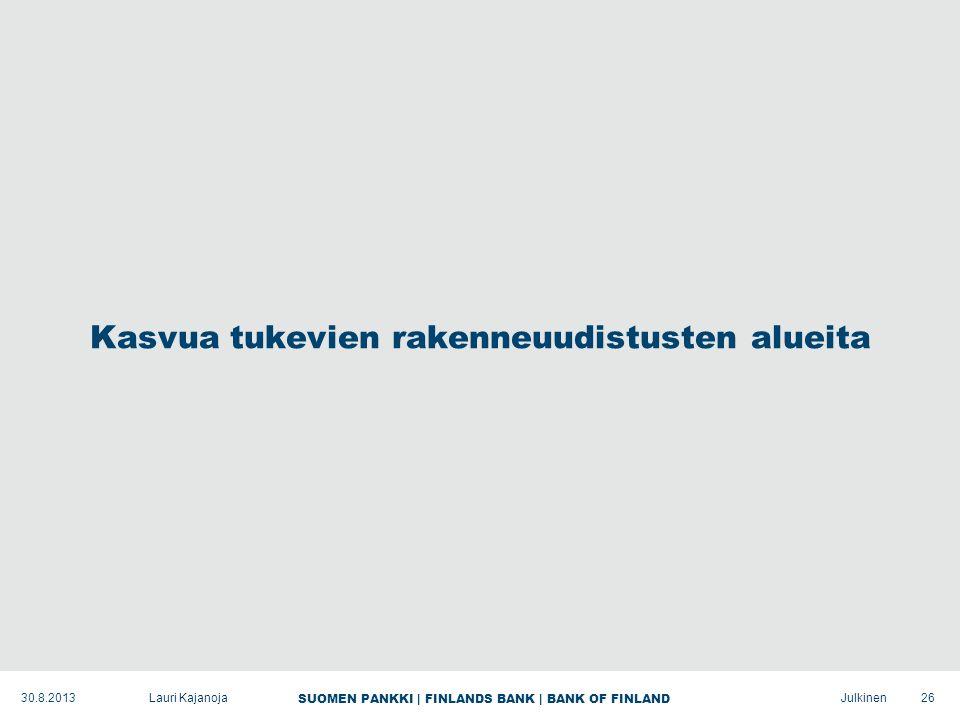 SUOMEN PANKKI | FINLANDS BANK | BANK OF FINLAND Julkinen Kasvua tukevien rakenneuudistusten alueita 26Lauri Kajanoja30.8.2013