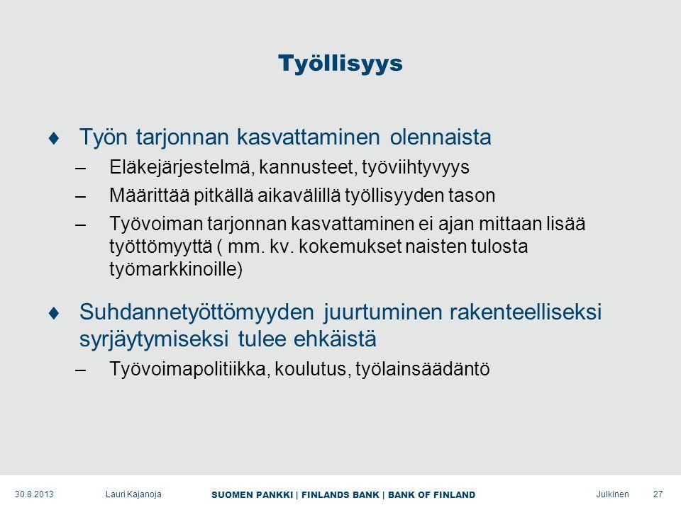 SUOMEN PANKKI | FINLANDS BANK | BANK OF FINLAND Julkinen Työllisyys  Työn tarjonnan kasvattaminen olennaista –Eläkejärjestelmä, kannusteet, työviihtyvyys –Määrittää pitkällä aikavälillä työllisyyden tason –Työvoiman tarjonnan kasvattaminen ei ajan mittaan lisää työttömyyttä ( mm.