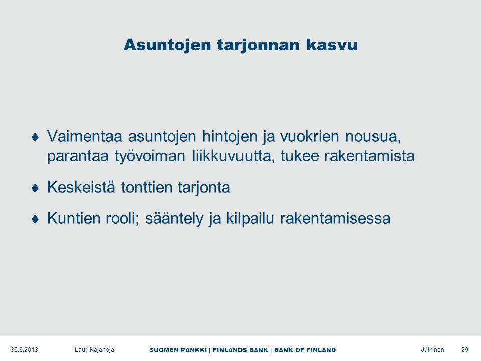 SUOMEN PANKKI | FINLANDS BANK | BANK OF FINLAND Julkinen Asuntojen tarjonnan kasvu  Vaimentaa asuntojen hintojen ja vuokrien nousua, parantaa työvoiman liikkuvuutta, tukee rakentamista  Keskeistä tonttien tarjonta  Kuntien rooli; sääntely ja kilpailu rakentamisessa 29Lauri Kajanoja30.8.2013
