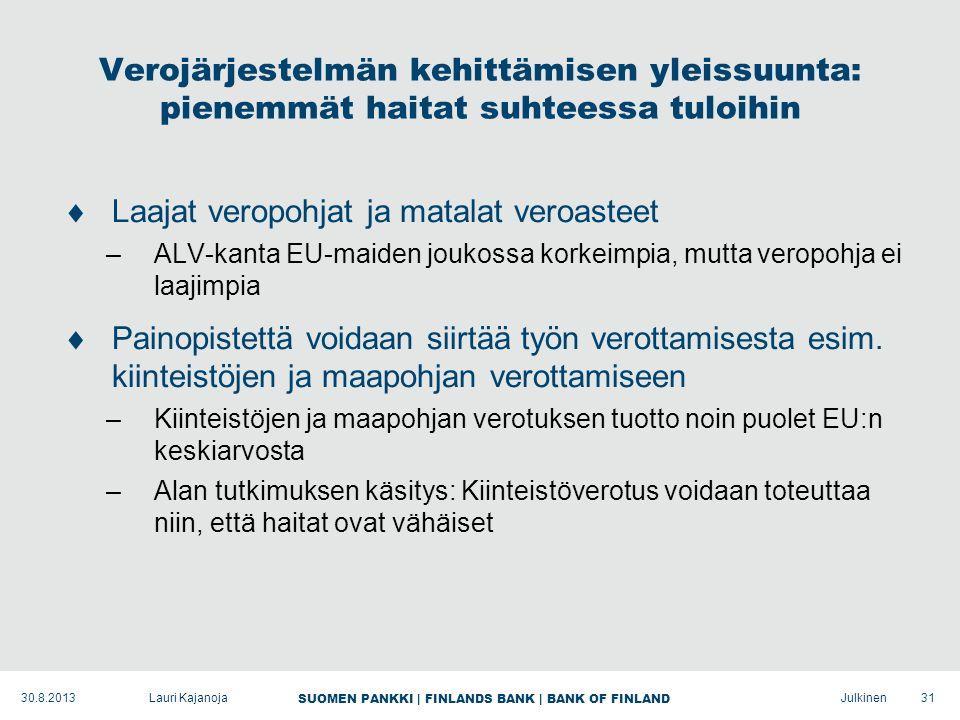 SUOMEN PANKKI | FINLANDS BANK | BANK OF FINLAND Julkinen Verojärjestelmän kehittämisen yleissuunta: pienemmät haitat suhteessa tuloihin  Laajat veropohjat ja matalat veroasteet –ALV-kanta EU-maiden joukossa korkeimpia, mutta veropohja ei laajimpia  Painopistettä voidaan siirtää työn verottamisesta esim.