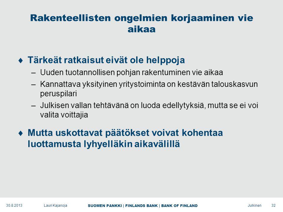 SUOMEN PANKKI | FINLANDS BANK | BANK OF FINLAND Julkinen Rakenteellisten ongelmien korjaaminen vie aikaa  Tärkeät ratkaisut eivät ole helppoja –Uuden tuotannollisen pohjan rakentuminen vie aikaa –Kannattava yksityinen yritystoiminta on kestävän talouskasvun peruspilari –Julkisen vallan tehtävänä on luoda edellytyksiä, mutta se ei voi valita voittajia  Mutta uskottavat päätökset voivat kohentaa luottamusta lyhyelläkin aikavälillä 32Lauri Kajanoja30.8.2013