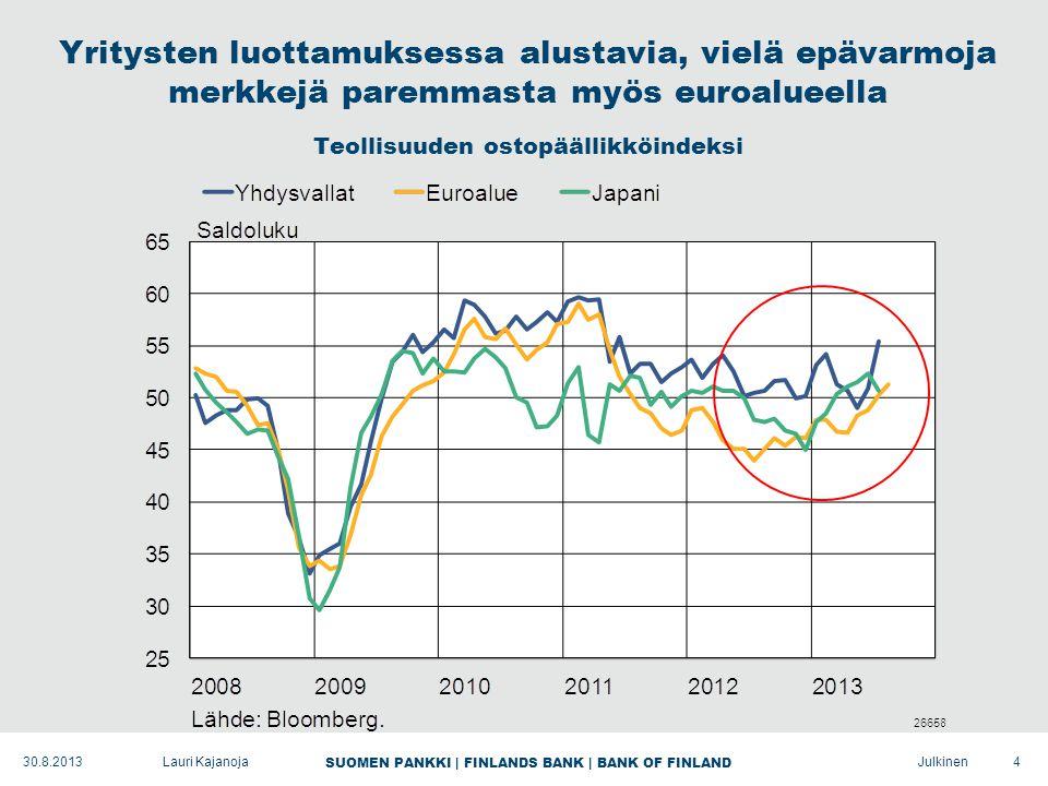 SUOMEN PANKKI | FINLANDS BANK | BANK OF FINLAND Julkinen Yritysten luottamuksessa alustavia, vielä epävarmoja merkkejä paremmasta myös euroalueella Teollisuuden ostopäällikköindeksi 4Lauri Kajanoja30.8.2013