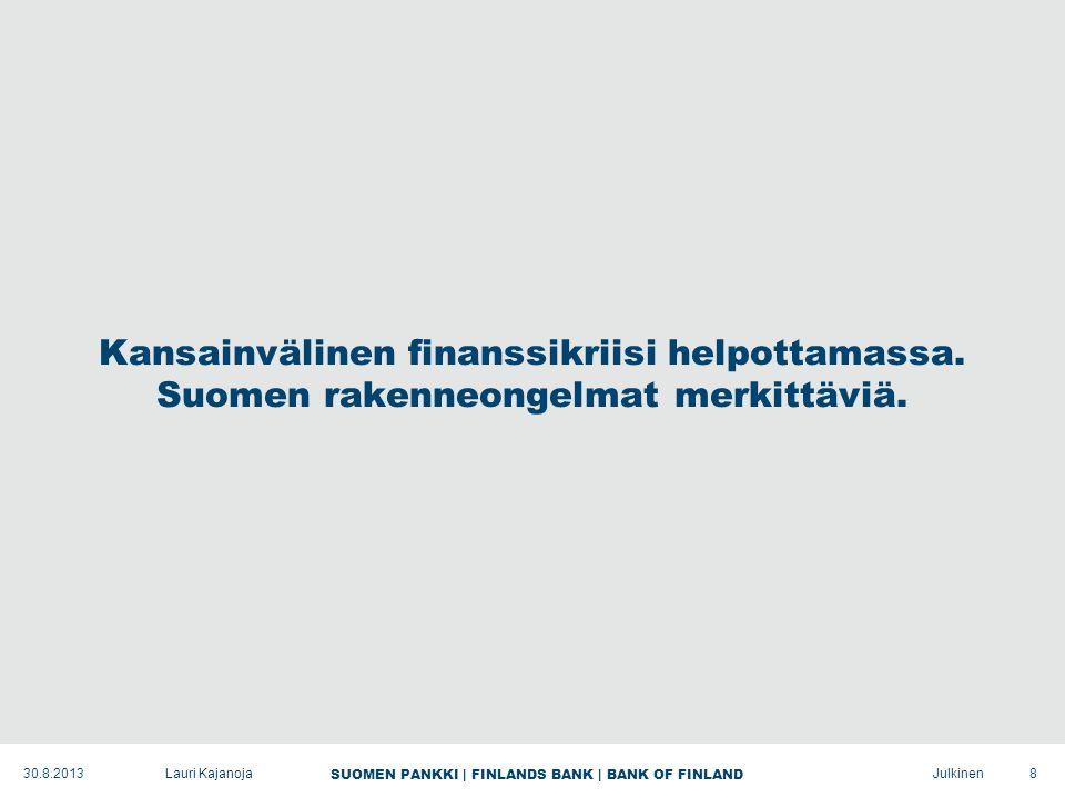 SUOMEN PANKKI | FINLANDS BANK | BANK OF FINLAND Julkinen Kansainvälinen finanssikriisi helpottamassa.