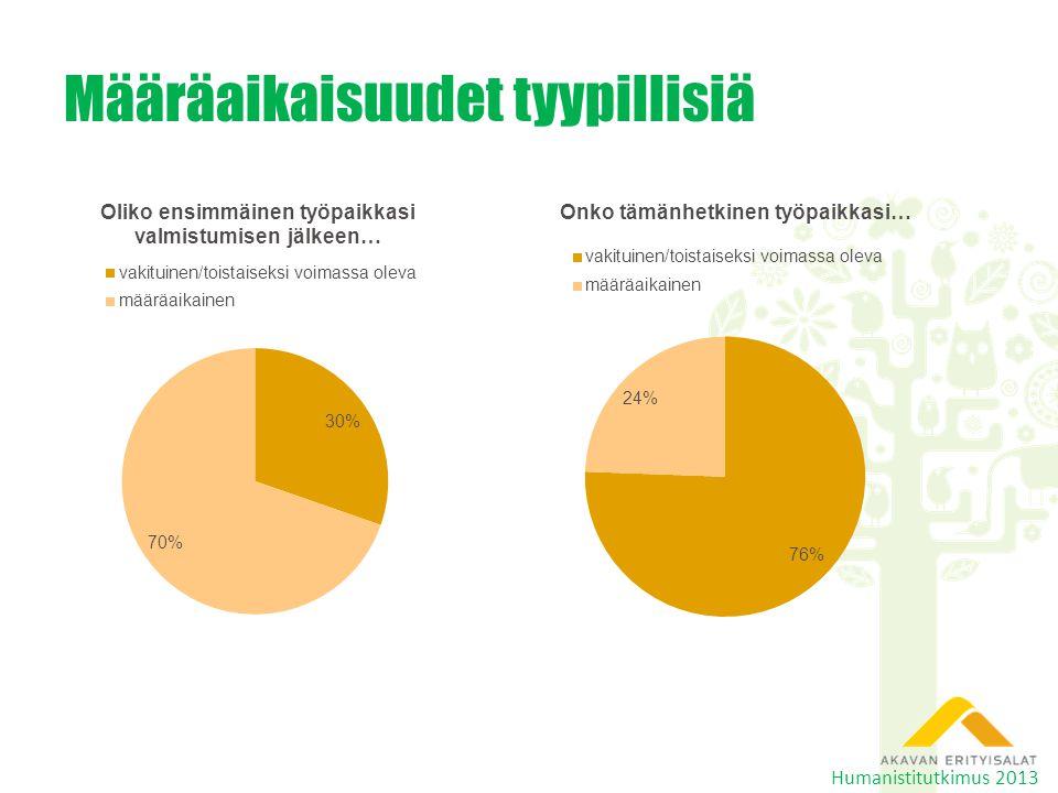 Määräaikaisuudet tyypillisiä Humanistitutkimus 2013