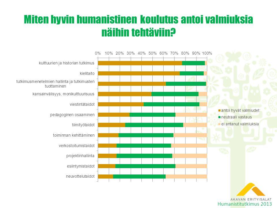 Miten hyvin humanistinen koulutus antoi valmiuksia näihin tehtäviin Humanistitutkimus 2013