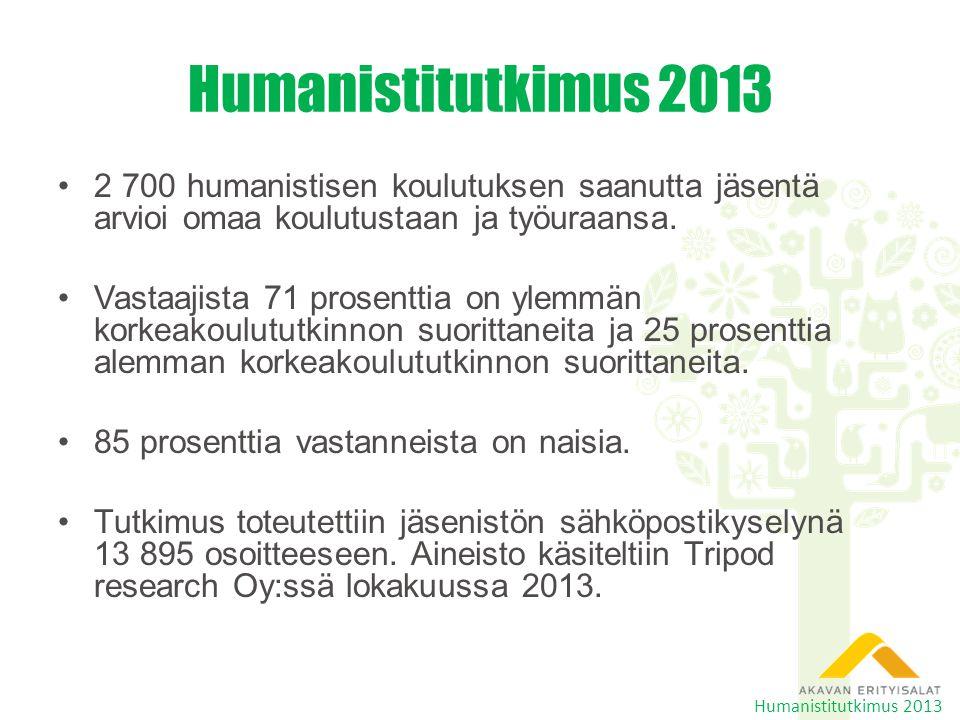 •2 700 humanistisen koulutuksen saanutta jäsentä arvioi omaa koulutustaan ja työuraansa.