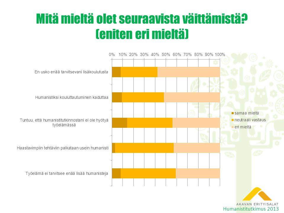 Mitä mieltä olet seuraavista väittämistä (eniten eri mieltä) Humanistitutkimus 2013