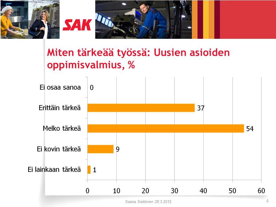 Miten tärkeää työssä: Uusien asioiden oppimisvalmius, % Saana Siekkinen 28.3.2012 6