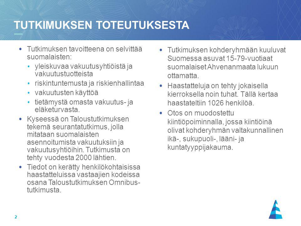 22 Tutkimuksen tavoitteena on selvittää suomalaisten: yleiskuvaa vakuutusyhtiöistä ja vakuutustuotteista riskintuntemusta ja riskienhallintaa vakuutusten käyttöä tietämystä omasta vakuutus- ja eläketurvasta.