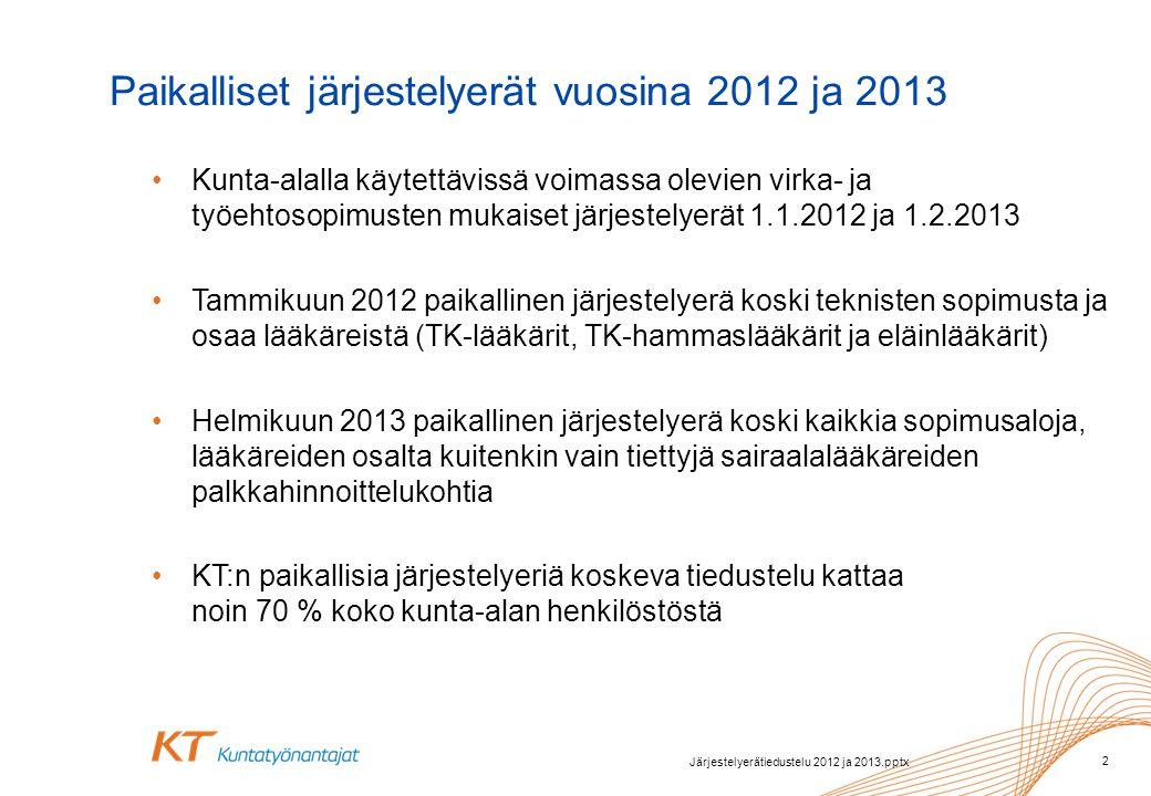 •Kunta-alalla käytettävissä voimassa olevien virka- ja työehtosopimusten mukaiset järjestelyerät 1.1.2012 ja 1.2.2013 •Tammikuun 2012 paikallinen järjestelyerä koski teknisten sopimusta ja osaa lääkäreistä (TK-lääkärit, TK-hammaslääkärit ja eläinlääkärit) •Helmikuun 2013 paikallinen järjestelyerä koski kaikkia sopimusaloja, lääkäreiden osalta kuitenkin vain tiettyjä sairaalalääkäreiden palkkahinnoittelukohtia •KT:n paikallisia järjestelyeriä koskeva tiedustelu kattaa noin 70 % koko kunta-alan henkilöstöstä 2 Järjestelyerätiedustelu 2012 ja 2013.pptx Paikalliset järjestelyerät vuosina 2012 ja 2013