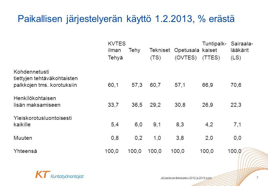 KVTES Tuntipalk- Sairaala- ilman Tehy Tekniset Opetusala kaiset lääkärit Tehyä (TS) (OVTES)(TTES) (LS) Kohdennetusti tiettyjen tehtäväkohtaisten palkkojen tms.
