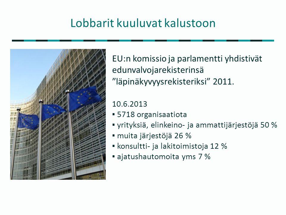 Lobbarit kuuluvat kalustoon EU:n komissio ja parlamentti yhdistivät edunvalvojarekisterinsä läpinäkyvyysrekisteriksi 2011.