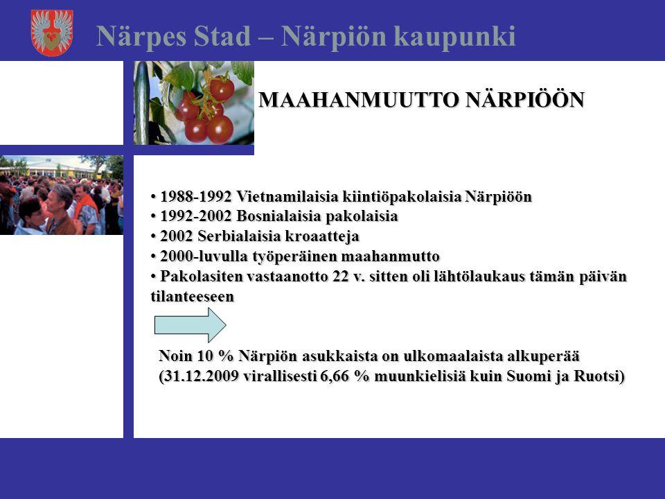 • 1988-1992 Vietnamilaisia kiintiöpakolaisia Närpiöön • 1992-2002 Bosnialaisia pakolaisia • 2002 Serbialaisia kroaatteja • 2000-luvulla työperäinen maahanmutto • Pakolasiten vastaanotto 22 v.