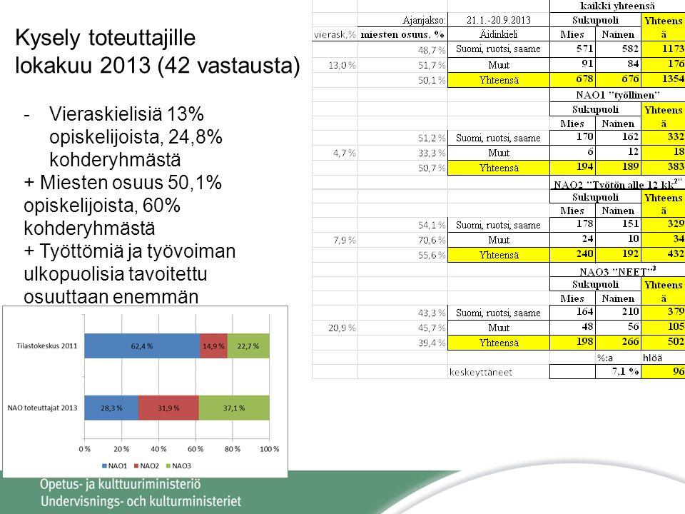 -Vieraskielisiä 13% opiskelijoista, 24,8% kohderyhmästä + Miesten osuus 50,1% opiskelijoista, 60% kohderyhmästä + Työttömiä ja työvoiman ulkopuolisia tavoitettu osuuttaan enemmän Kysely toteuttajille lokakuu 2013 (42 vastausta)