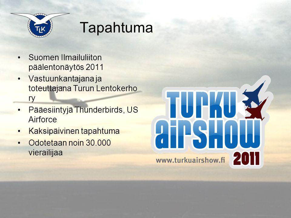 Tapahtuma •Suomen Ilmailuliiton päälentonäytös 2011 •Vastuunkantajana ja toteuttajana Turun Lentokerho ry •Pääesiintyjä Thunderbirds, US Airforce •Kaksipäivinen tapahtuma •Odotetaan noin 30.000 vierailijaa