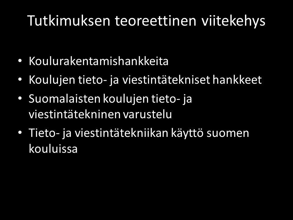 Tutkimuksen teoreettinen viitekehys • Koulurakentamishankkeita • Koulujen tieto- ja viestintätekniset hankkeet • Suomalaisten koulujen tieto- ja viestintätekninen varustelu • Tieto- ja viestintätekniikan käyttö suomen kouluissa