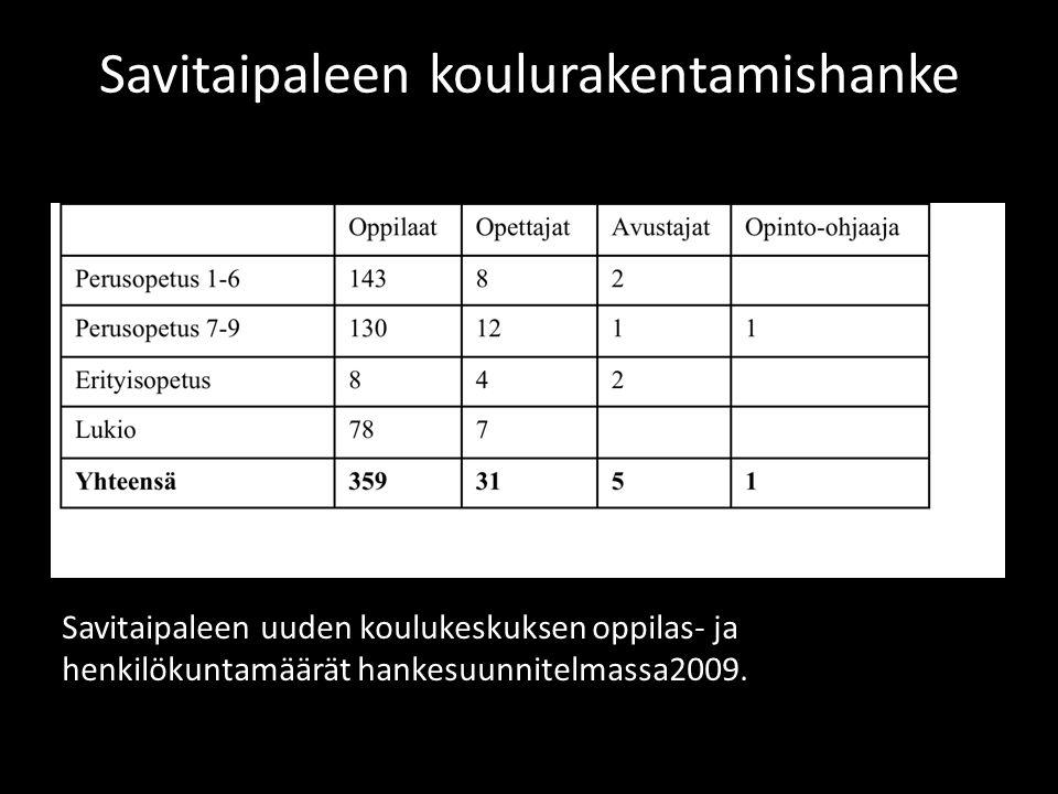 Savitaipaleen koulurakentamishanke Savitaipaleen uuden koulukeskuksen oppilas- ja henkilökuntamäärät hankesuunnitelmassa2009.