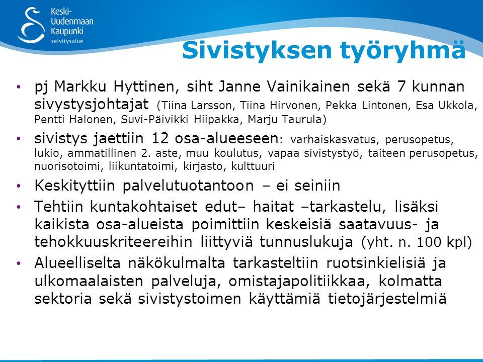 Sivistyksen työryhmä • pj Markku Hyttinen, siht Janne Vainikainen sekä 7 kunnan sivystysjohtajat (Tiina Larsson, Tiina Hirvonen, Pekka Lintonen, Esa Ukkola, Pentti Halonen, Suvi-Päivikki Hiipakka, Marju Taurula) • sivistys jaettiin 12 osa-alueeseen : varhaiskasvatus, perusopetus, lukio, ammatillinen 2.
