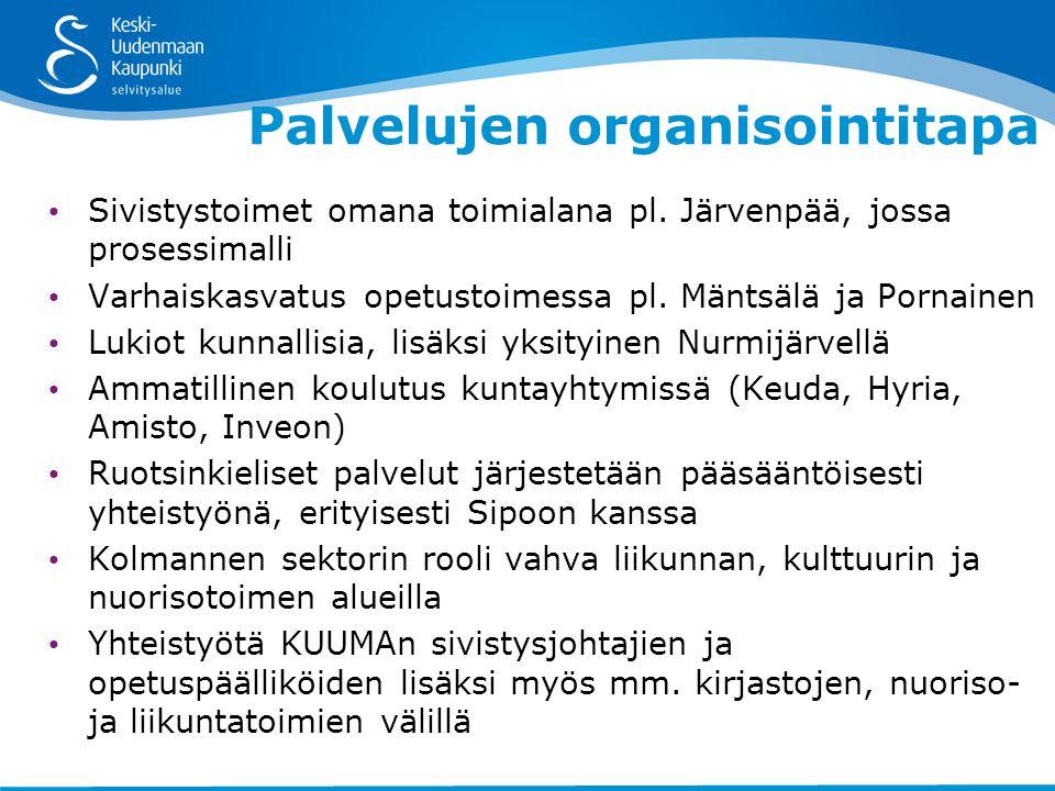 Palvelujen organisointitapa • Sivistystoimet omana toimialana pl.
