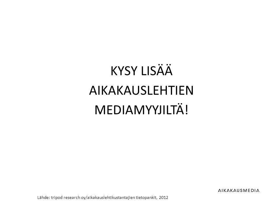 Lähde: tripod research oy/aikakauslehtikustantajien tietopankit, 2012 KYSY LISÄÄ AIKAKAUSLEHTIEN MEDIAMYYJILTÄ!