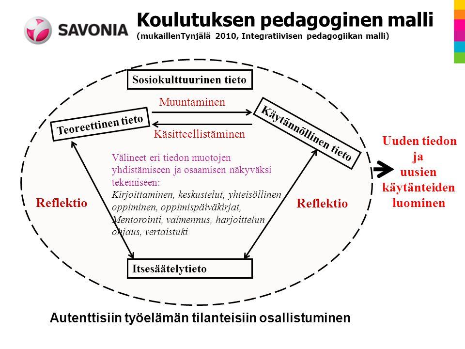 Välineet eri tiedon muotojen yhdistämiseen ja osaamisen näkyväksi tekemiseen: Kirjoittaminen, keskustelut, yhteisöllinen oppiminen, oppimispäiväkirjat, Mentorointi, valmennus, harjoittelun ohjaus, vertaistuki Koulutuksen pedagoginen malli (mukaillenTynjälä 2010, Integratiivisen pedagogiikan malli) Teoreettinen tieto Käytännöllinen tieto Sosiokulttuurinen tieto Itsesäätelytieto Reflektio Muuntaminen Käsitteellistäminen Uuden tiedon ja uusien käytänteiden luominen Autenttisiin työelämän tilanteisiin osallistuminen