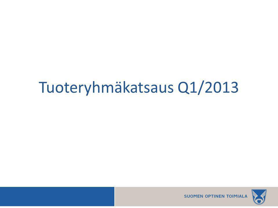 Tuoteryhmäkatsaus Q1/2013