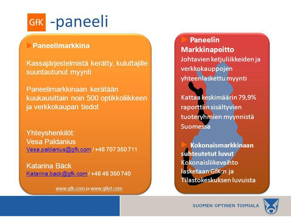  Paneelimarkkina Kassajärjestelmistä kerätty, kuluttajille suuntautunut myynti Paneelimarkkinaan kerätään kuukausittain noin 500 optikkoliikkeen ja verkkokaupan tiedot Yhteyshenkilöt: Vesa Paldanius Vesa.paldanius@gfk.comVesa.paldanius@gfk.com / +46 707 350 711 Katarina Bäck Katarina.back@gfk.comKatarina.back@gfk.com / +46 46 350 740 www.gfk.com ja www.gfkrt.com  Paneelin Markkinapeitto Johtavien ketjuliikkeiden ja verkkokauppojen yhteenlaskettu myynti Kattaa keskimäärin 79,9% raporttiin sisältyvien tuoteryhmien myynnistä Suomessa  Kokonaismarkkinaan suhteutetut luvut Kokonaisliikevaihto lasketaan GfK:n ja Tilastokeskuksen luvuista -paneeli