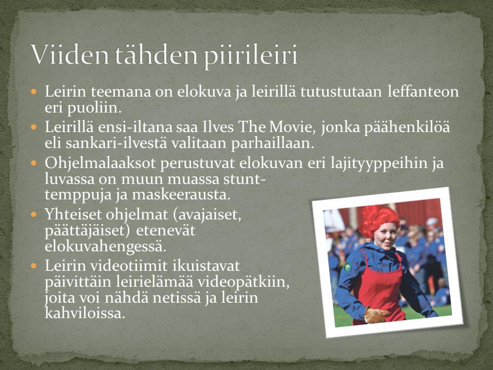  Leirin teemana on elokuva ja leirillä tutustutaan leffanteon eri puoliin.