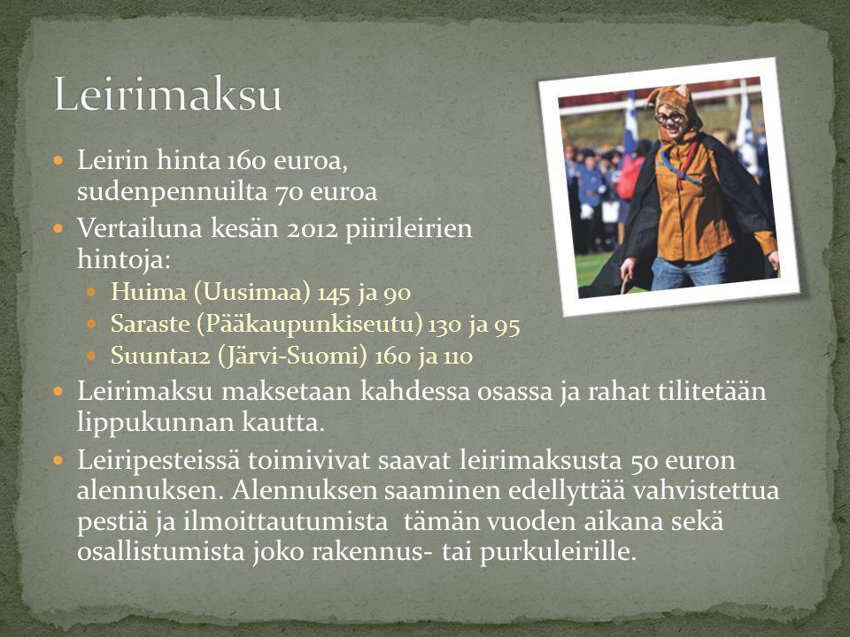  Leirin hinta 160 euroa, sudenpennuilta 70 euroa  Vertailuna kesän 2012 piirileirien hintoja:  Huima (Uusimaa) 145 ja 90  Saraste (Pääkaupunkiseutu) 130 ja 95  Suunta12 (Järvi-Suomi) 160 ja 110  Leirimaksu maksetaan kahdessa osassa ja rahat tilitetään lippukunnan kautta.