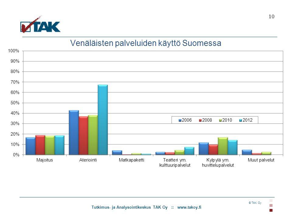 Tutkimus- ja Analysointikeskus TAK Oy :: www.takoy.fi © TAK Oy 10 Venäläisten palveluiden käyttö Suomessa