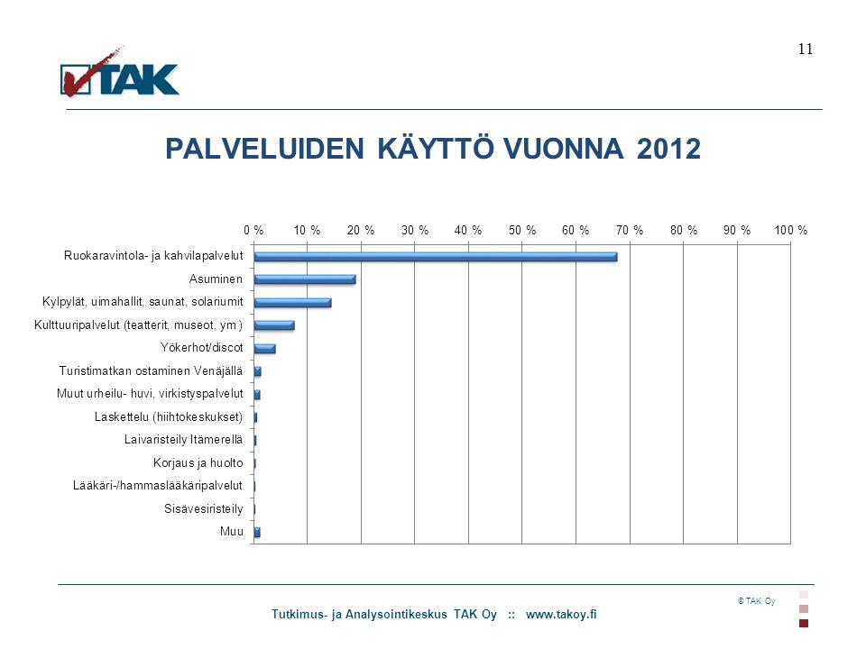 Tutkimus- ja Analysointikeskus TAK Oy :: www.takoy.fi © TAK Oy PALVELUIDEN KÄYTTÖ VUONNA 2012 11
