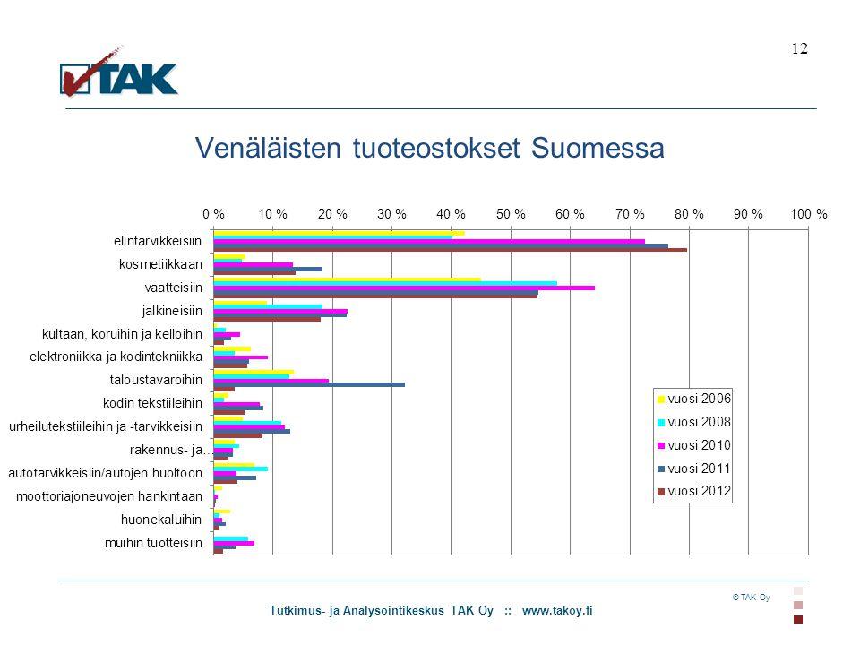 Tutkimus- ja Analysointikeskus TAK Oy :: www.takoy.fi © TAK Oy Venäläisten tuoteostokset Suomessa 12