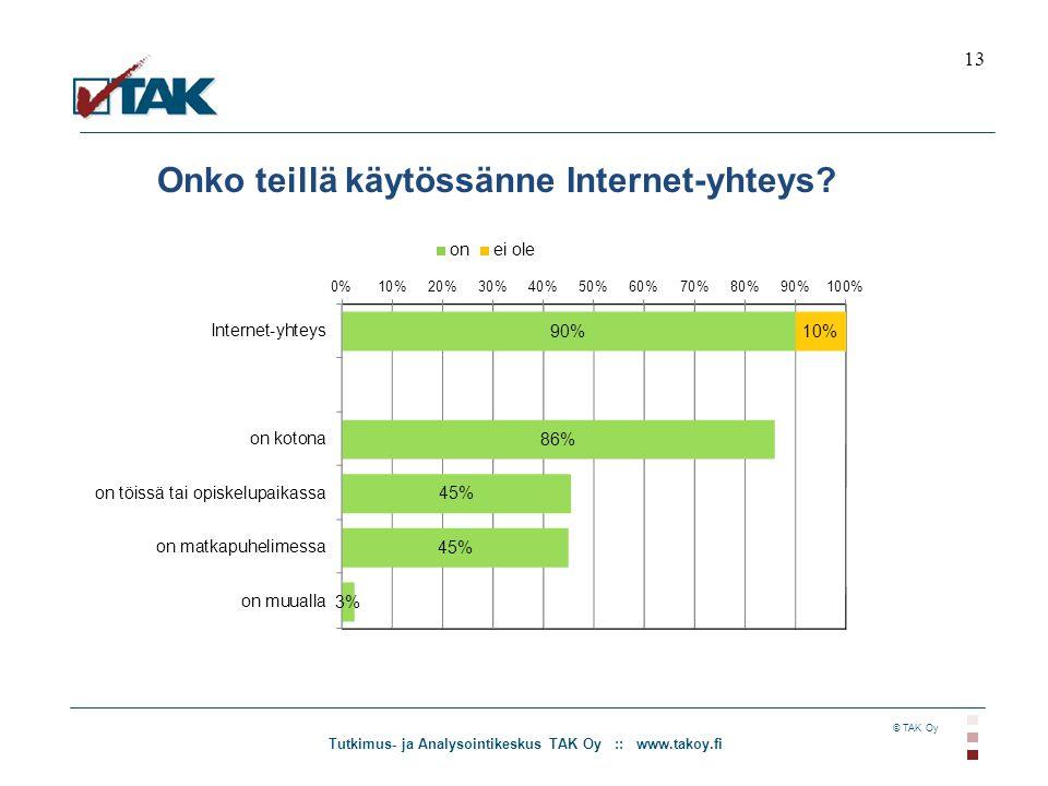 Tutkimus- ja Analysointikeskus TAK Oy :: www.takoy.fi © TAK Oy Onko teillä käytössänne Internet-yhteys.