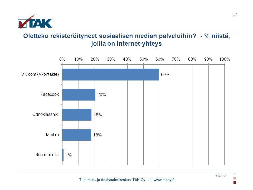 Tutkimus- ja Analysointikeskus TAK Oy :: www.takoy.fi © TAK Oy Oletteko rekisteröityneet sosiaalisen median palveluihin.