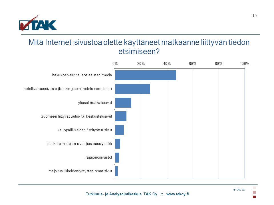 Tutkimus- ja Analysointikeskus TAK Oy :: www.takoy.fi © TAK Oy Mitä Internet-sivustoa olette käyttäneet matkaanne liittyvän tiedon etsimiseen.
