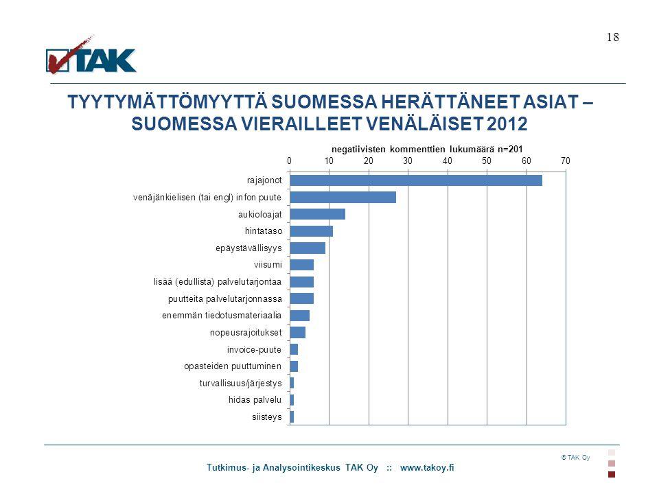 Tutkimus- ja Analysointikeskus TAK Oy :: www.takoy.fi © TAK Oy TYYTYMÄTTÖMYYTTÄ SUOMESSA HERÄTTÄNEET ASIAT – SUOMESSA VIERAILLEET VENÄLÄISET 2012 18
