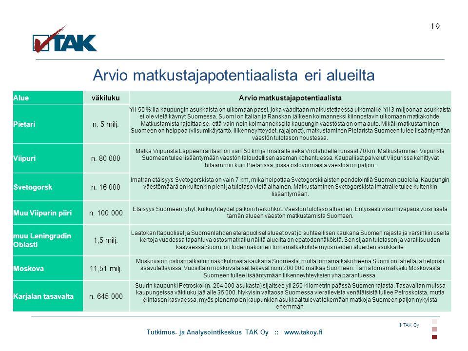 Tutkimus- ja Analysointikeskus TAK Oy :: www.takoy.fi © TAK Oy Arvio matkustajapotentiaalista eri alueilta 19 AlueväkilukuArvio matkustajapotentiaalista Pietarin.