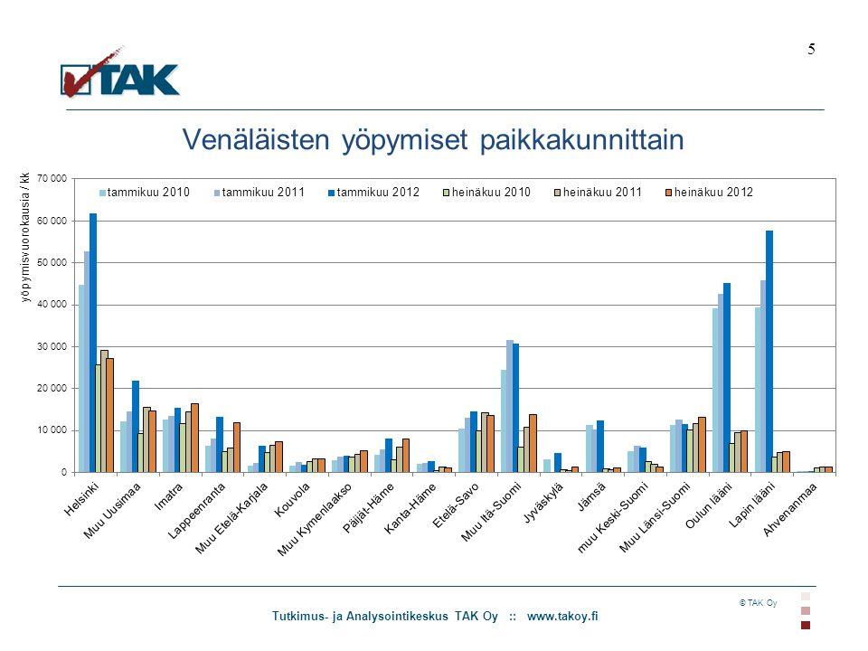 Tutkimus- ja Analysointikeskus TAK Oy :: www.takoy.fi © TAK Oy Venäläisten yöpymiset paikkakunnittain 5