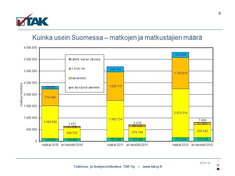 Tutkimus- ja Analysointikeskus TAK Oy :: www.takoy.fi © TAK Oy Kuinka usein Suomessa – matkojen ja matkustajien määrä 6