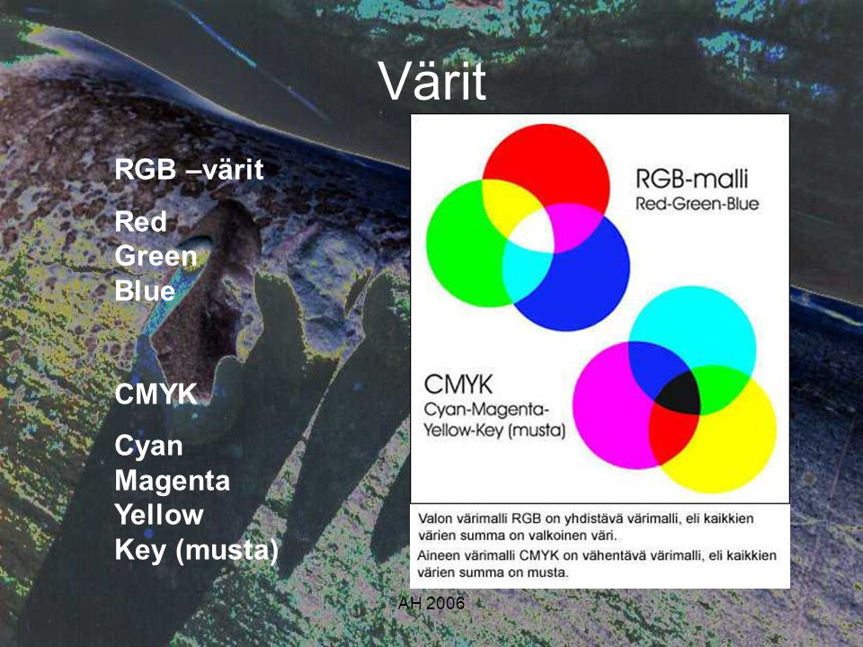 AH 2006 Värit RGB –värit Red Green Blue CMYK Cyan Magenta Yellow Key (musta)
